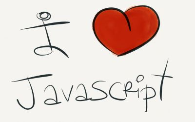 How to Properly Add Javascript Files To Your WordPress Site
